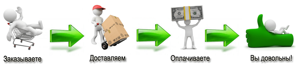 http://trusishki24.ru/images/upload/job2-1.png